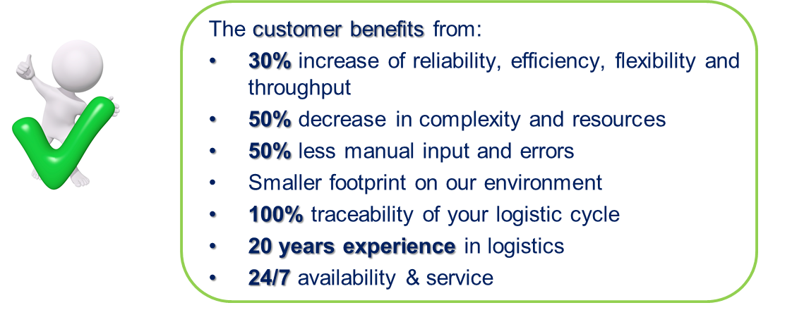 Our customer benefits